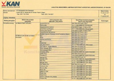 Ruang Lingkup SIG 2017 sd 2021 A_2 (Air Mineral Alami 02, AMDK 01)-1
