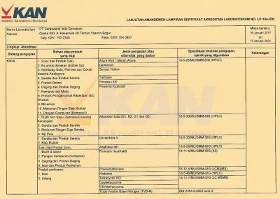 Ruang Lingkup SIG 2017 sd 2021 A_41 (Produk Pangan (Pewarna, Mikotoksin, Formalin) ; Produk Perikanan)