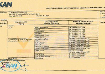 Ruang Lingkup SIG 2017 sd 2021 A_56 (Minuman Sirup, Perisa, Sari Buah, Alkohol, dan Isotonik (Mikro) ; Air Bersih (Legionella)